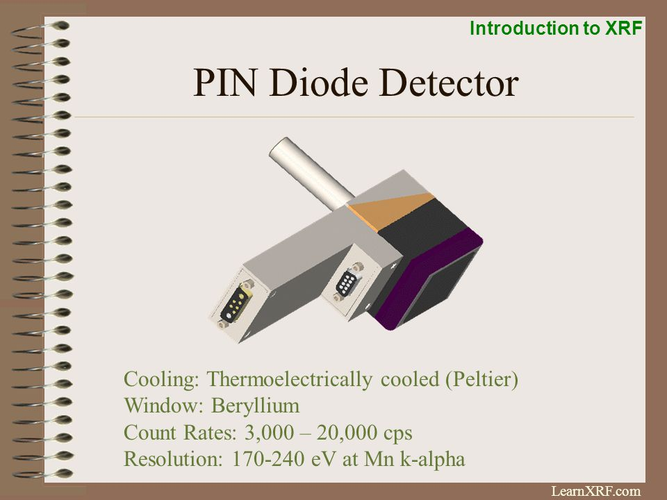 PIN Diode Detector Cooling: Thermoelectrically cooled (Peltier)