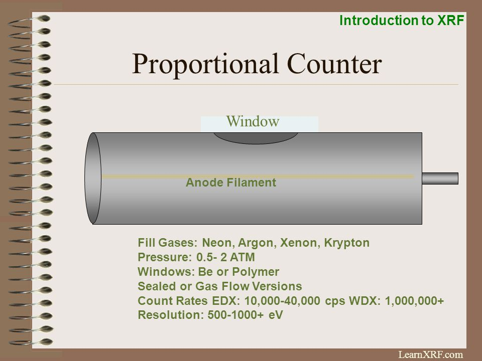 Proportional Counter Window Anode Filament