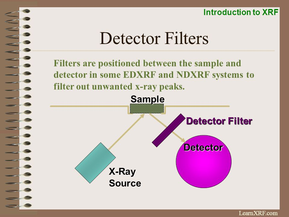 Detector Filters Filters are positioned between the sample and detector in some EDXRF and NDXRF systems to filter out unwanted x-ray peaks.