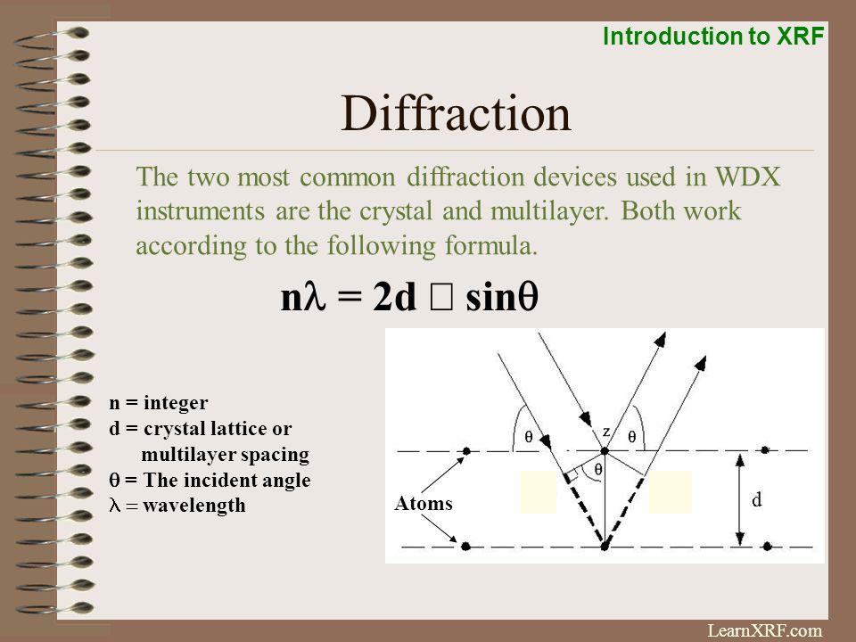 Diffraction nl = 2d ´ sinq