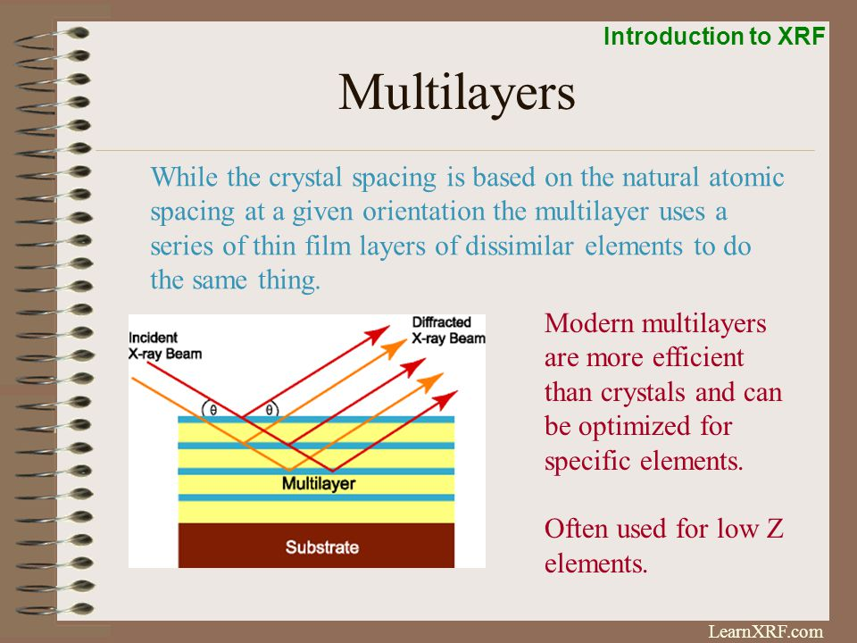 Multilayers
