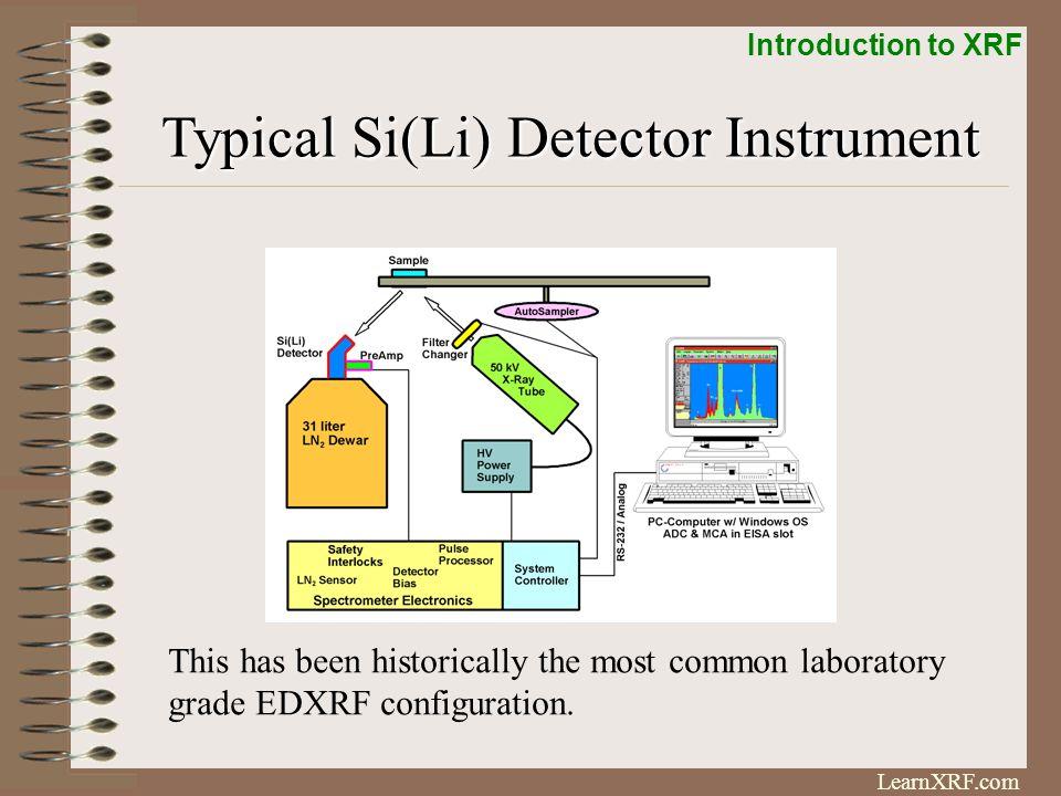 Typical Si(Li) Detector Instrument