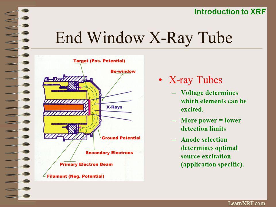 End Window X-Ray Tube X-ray Tubes
