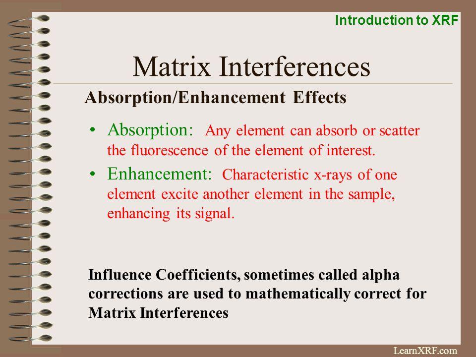 Matrix Interferences Absorption/Enhancement Effects