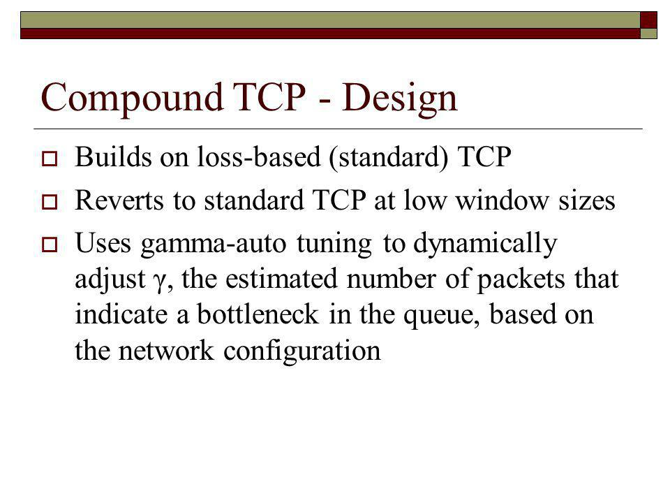 Compound TCP - Design Builds on loss-based (standard) TCP