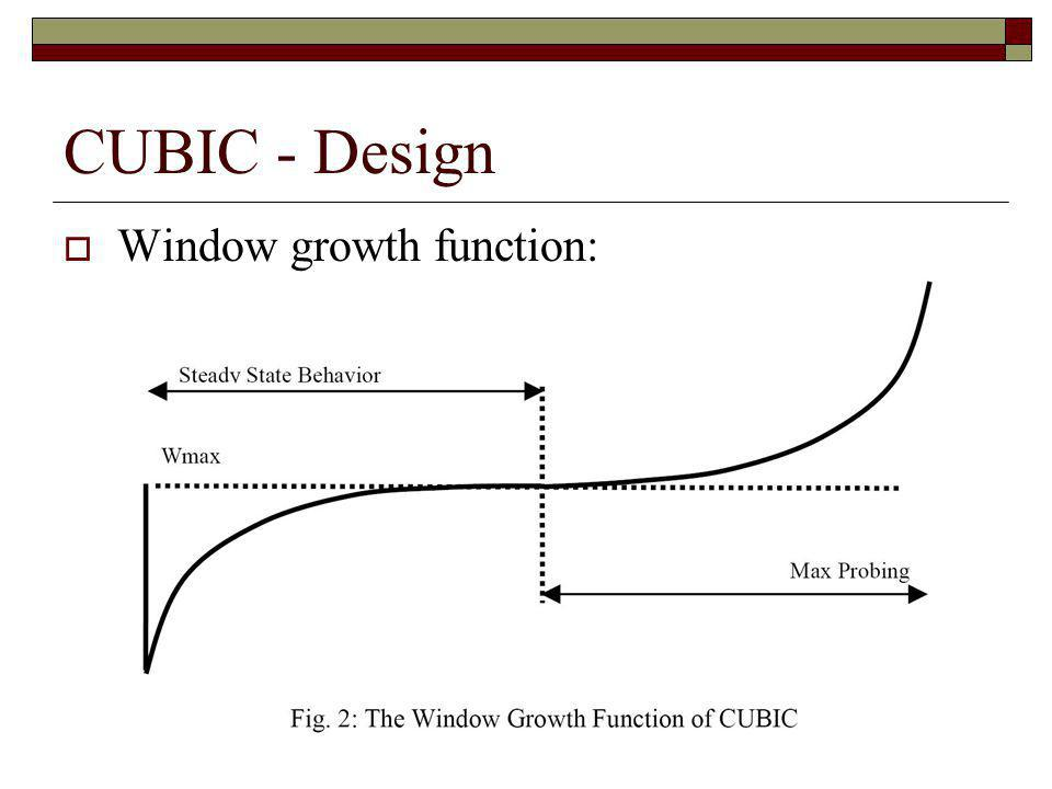CUBIC - Design Window growth function: