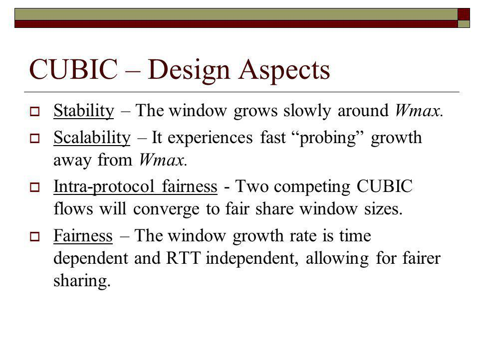 CUBIC – Design Aspects Stability – The window grows slowly around Wmax. Scalability – It experiences fast probing growth away from Wmax.