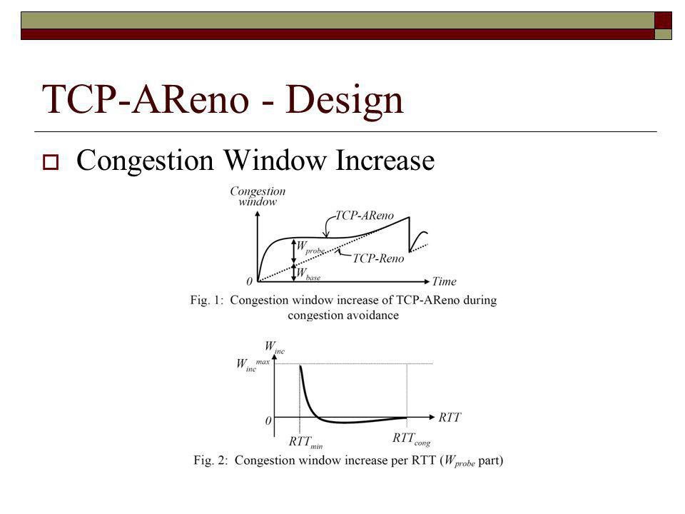 TCP-AReno - Design Congestion Window Increase