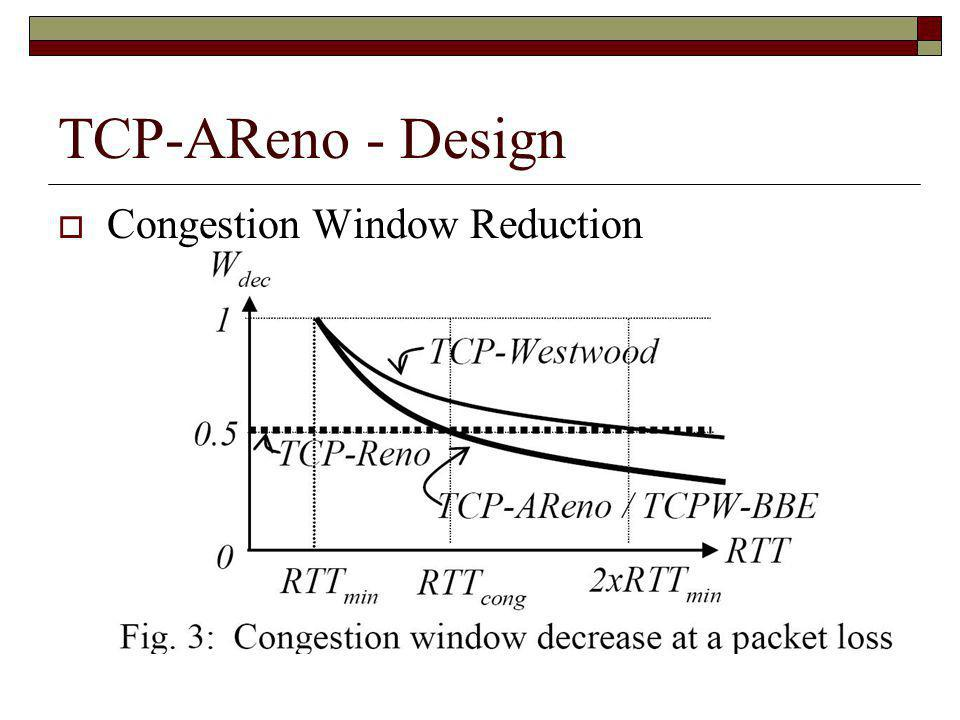 TCP-AReno - Design Congestion Window Reduction