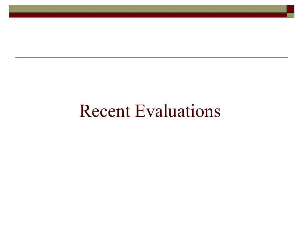 Recent Evaluations