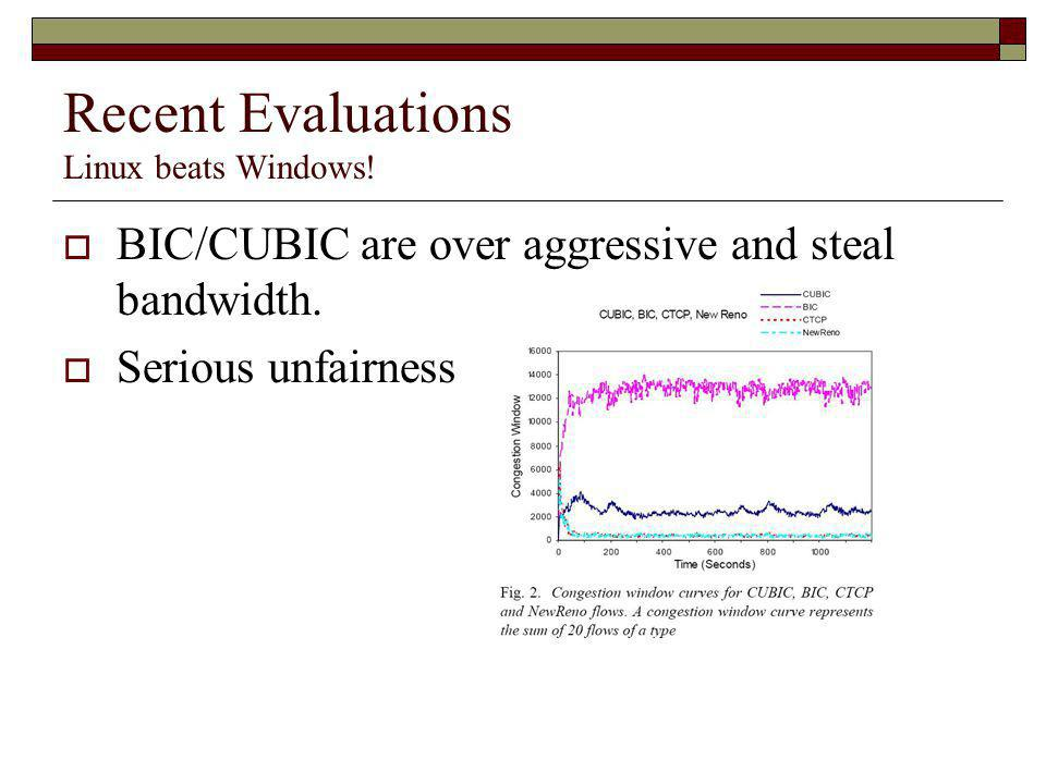 Recent Evaluations Linux beats Windows!