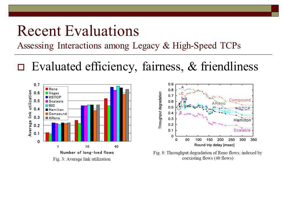Recent Evaluations Assessing Interactions among Legacy & High-Speed TCPs
