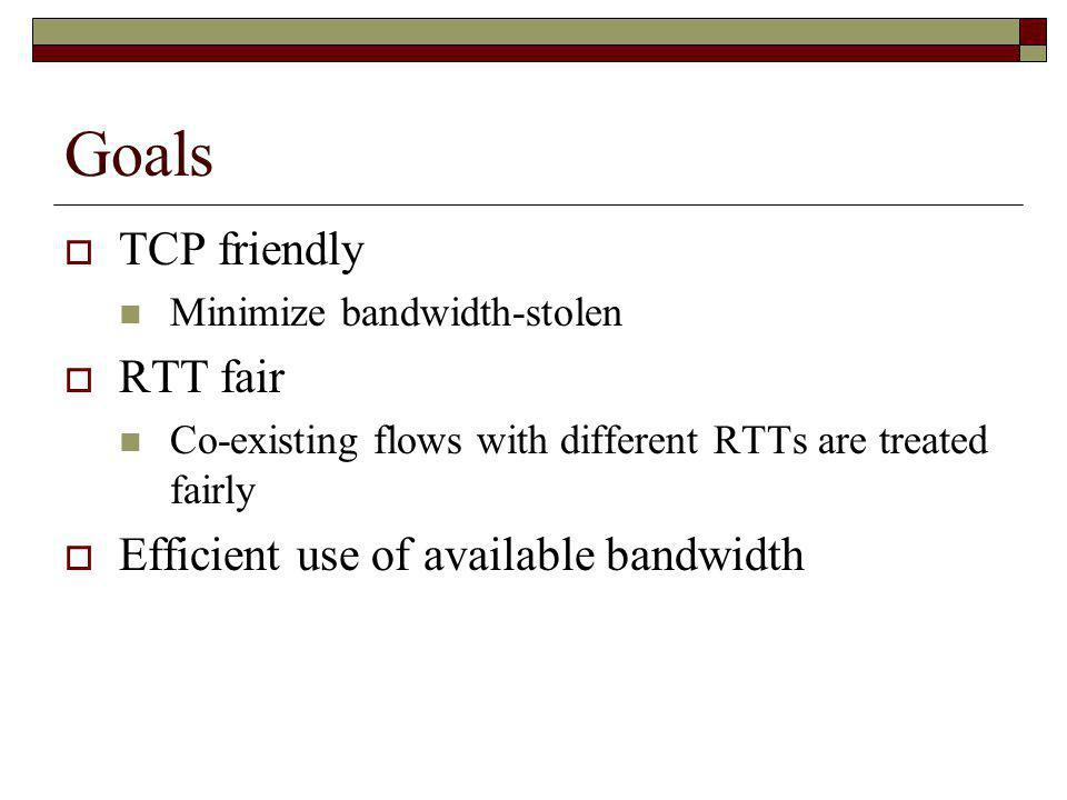 Goals TCP friendly RTT fair Efficient use of available bandwidth