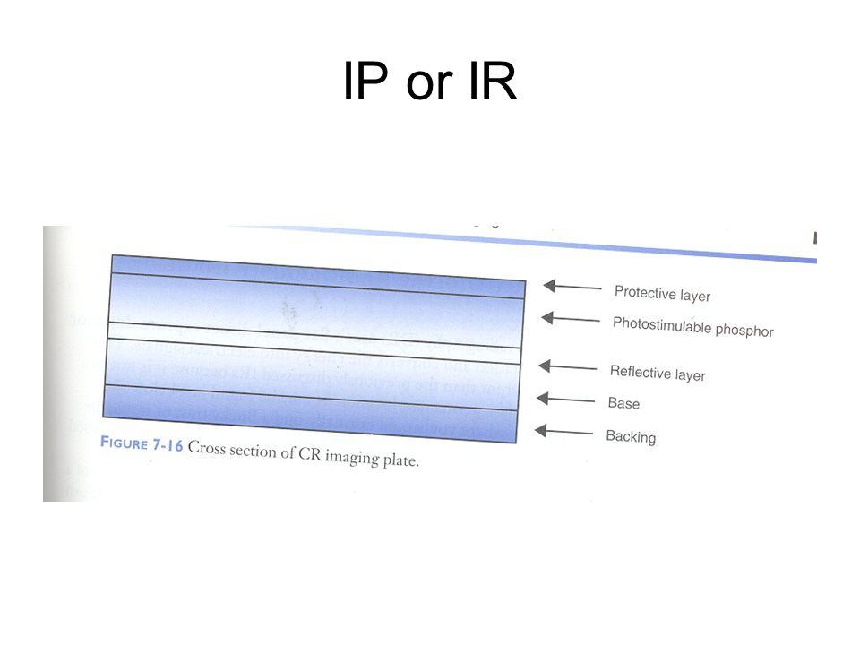 IP or IR