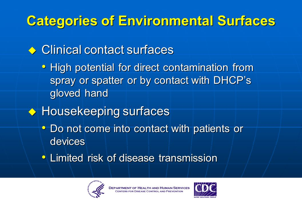 Categories of Environmental Surfaces