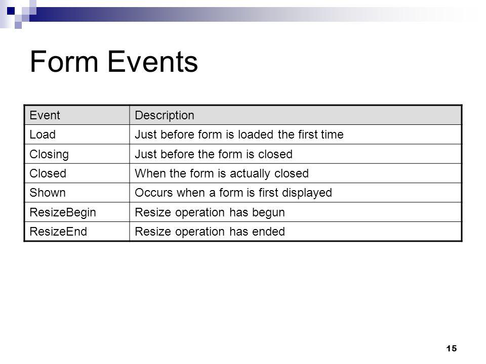 Form Events Event Description Load