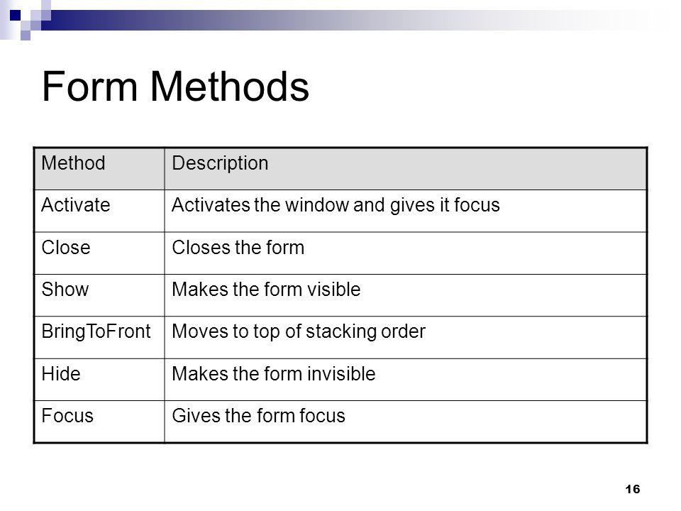 Form Methods Method Description Activate
