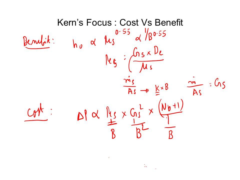 Kern's Focus : Cost Vs Benefit