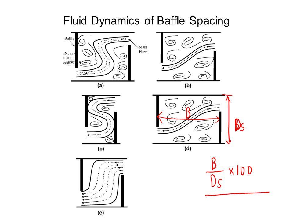 Fluid Dynamics of Baffle Spacing