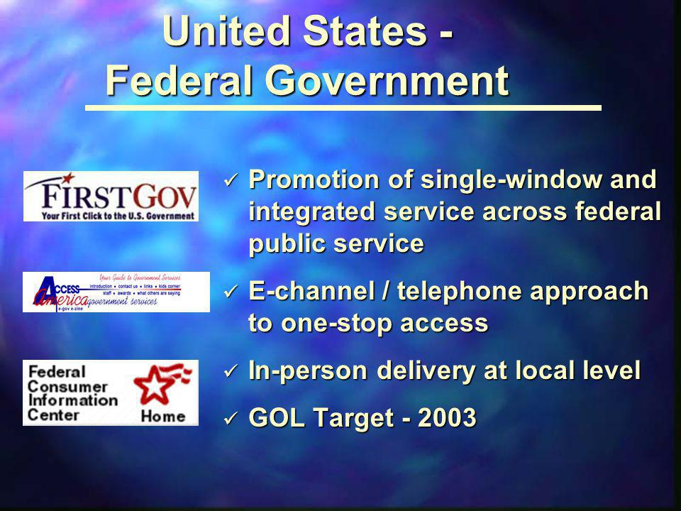 United States - Federal Government