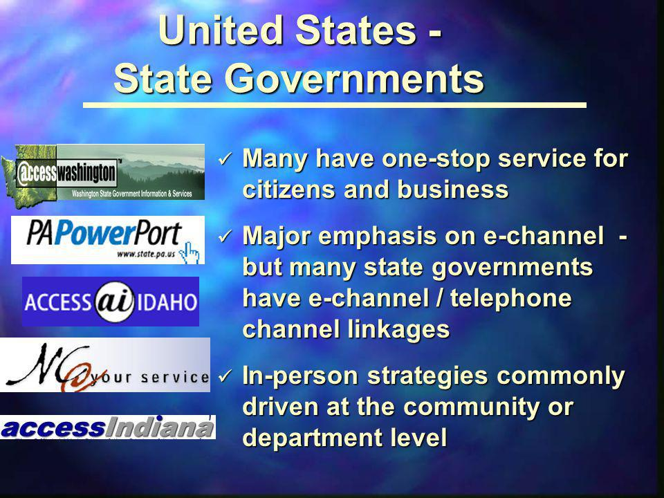 United States - State Governments