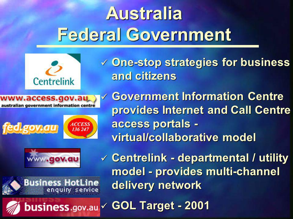 Australia Federal Government