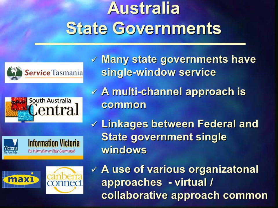Australia State Governments