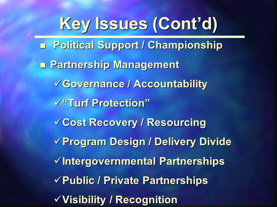 Key Issues (Cont'd) Political Support / Championship