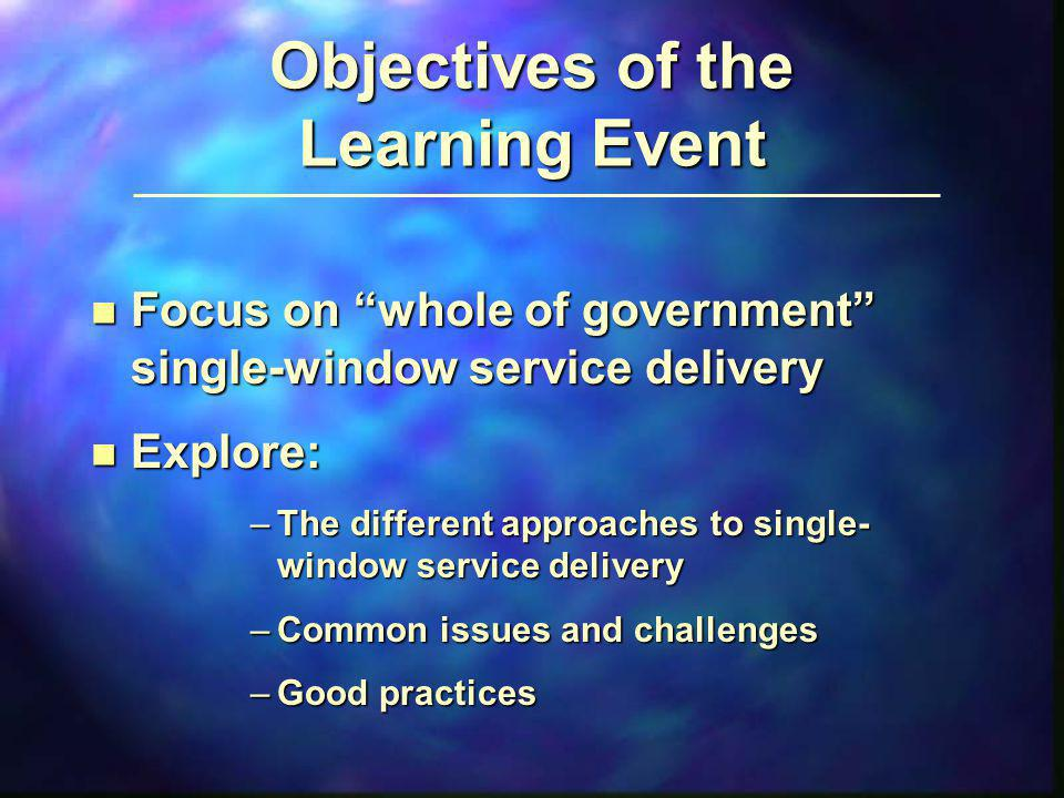 Objectives of the Learning Event