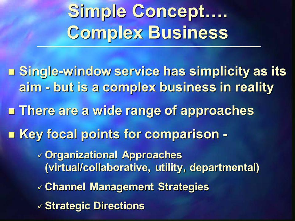 Simple Concept…. Complex Business