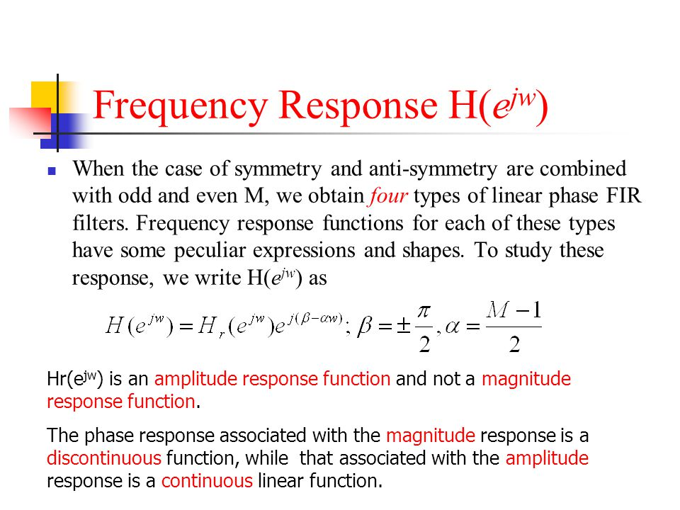 Frequency Response H(ejw)