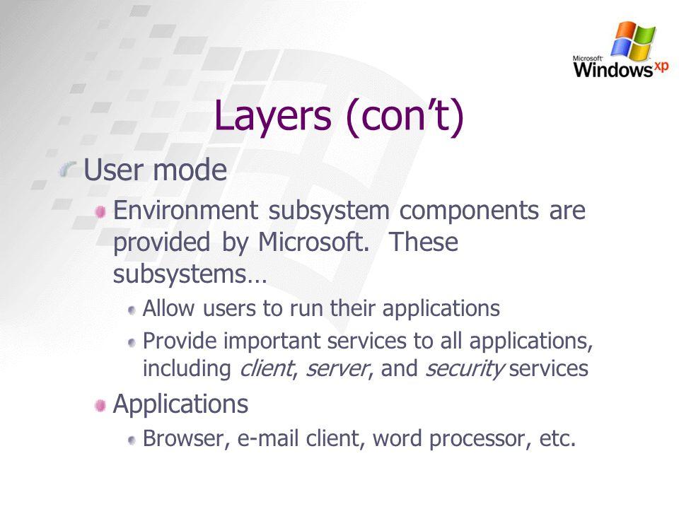 Layers (con't) User mode