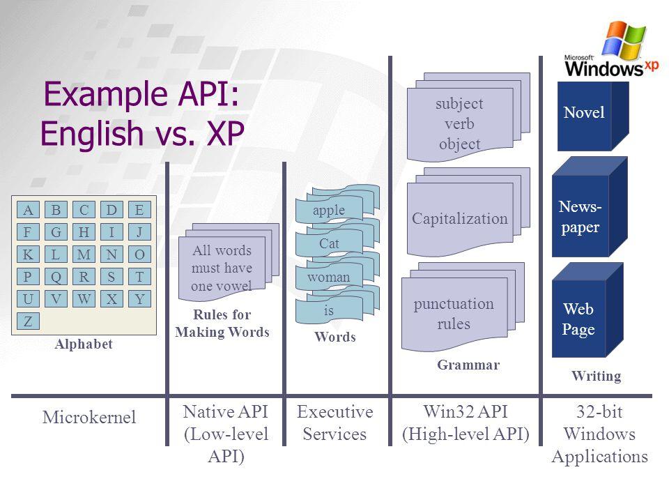 Example API: English vs. XP