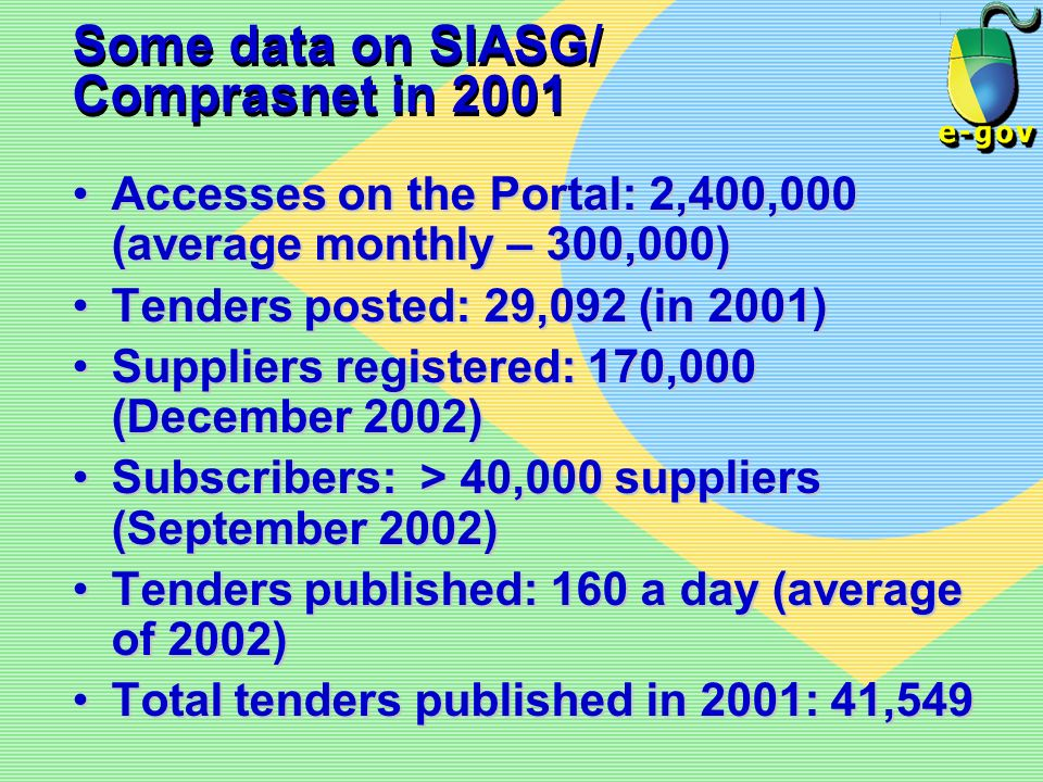 Some data on SIASG/ Comprasnet in 2001