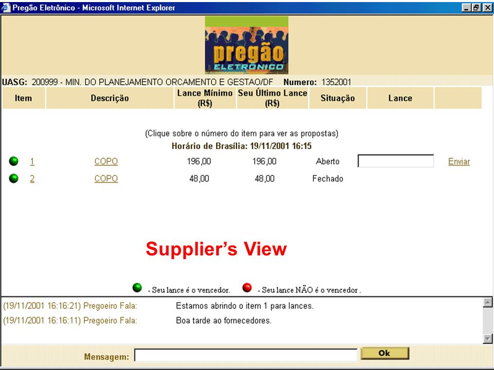 Supplier's View