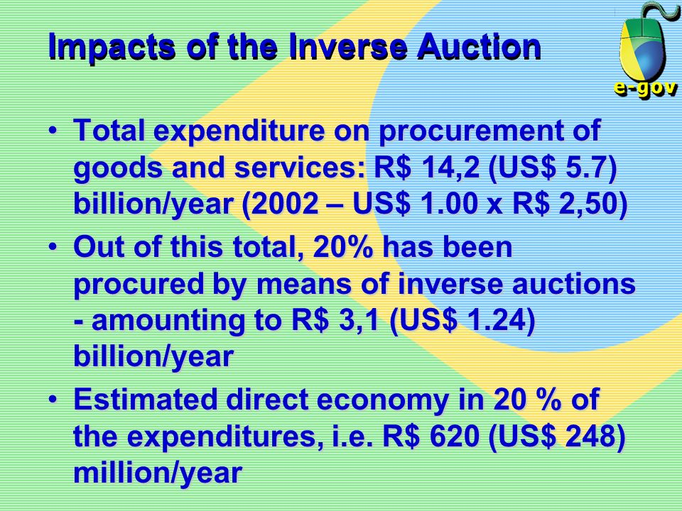Impacts of the Inverse Auction