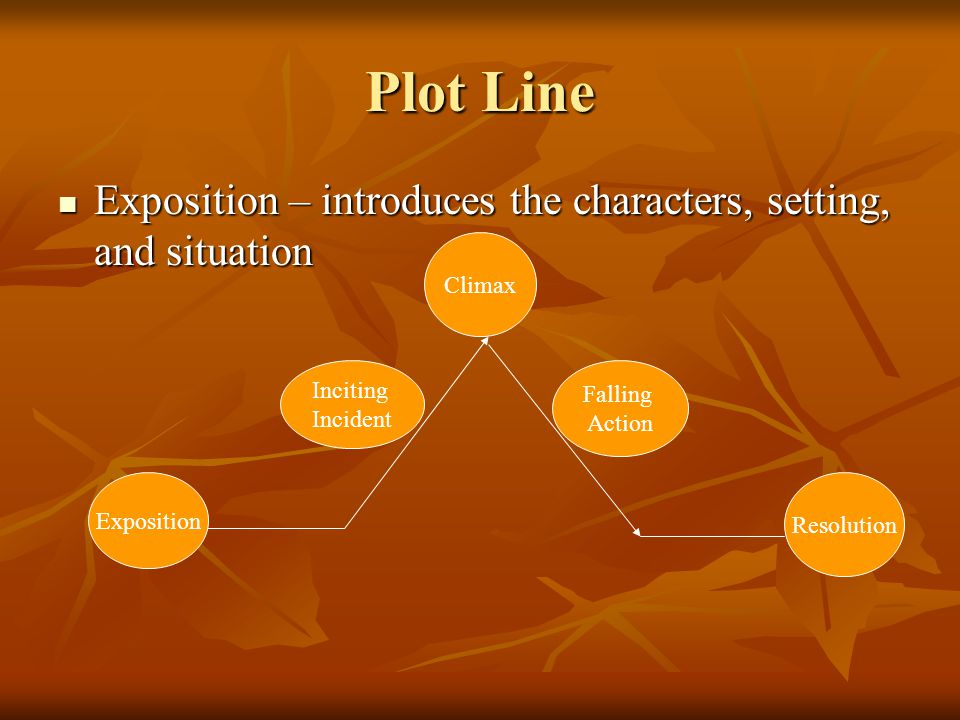 Plot Line Exposition – introduces the characters, setting, and situation. Climax. Inciting. Incident.
