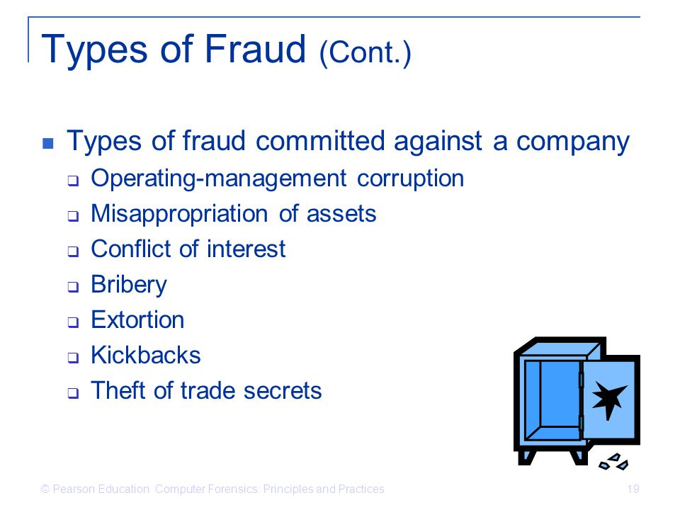 Types of Fraud (Cont.) Types of fraud committed against a company