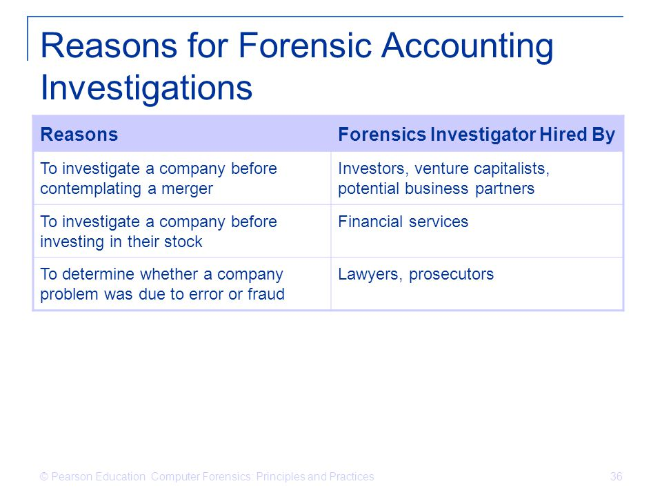 Reasons for Forensic Accounting Investigations