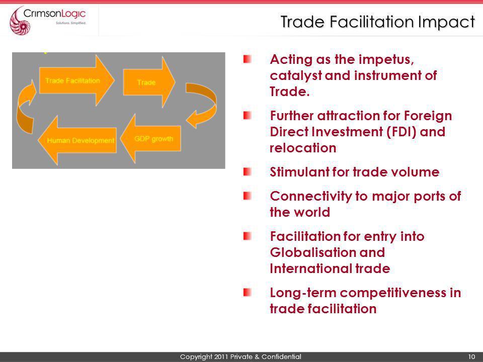 Trade Facilitation Impact