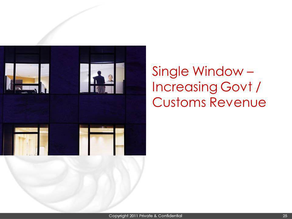 Single Window –Increasing Govt / Customs Revenue