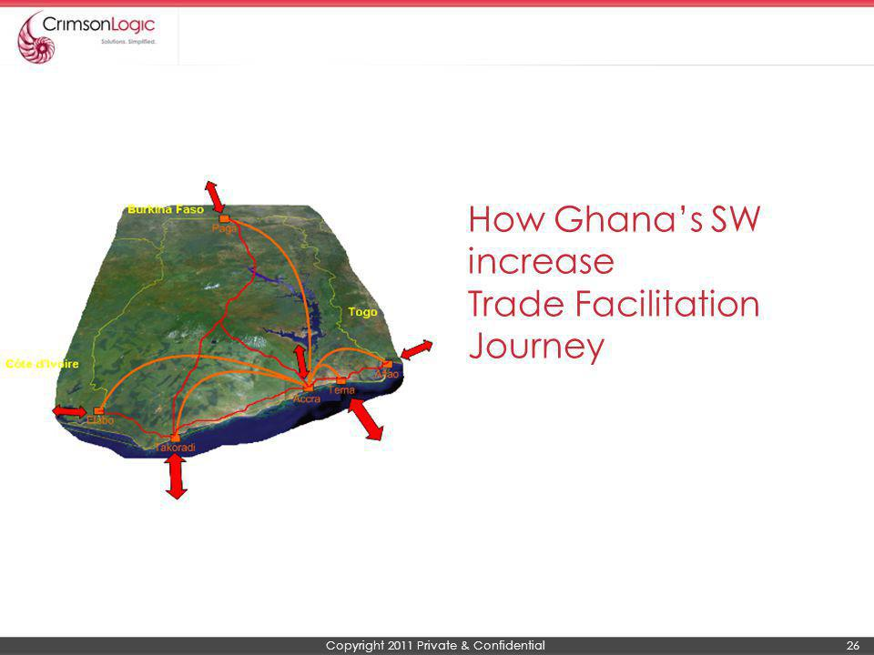 How Ghana's SW increase Trade Facilitation Journey