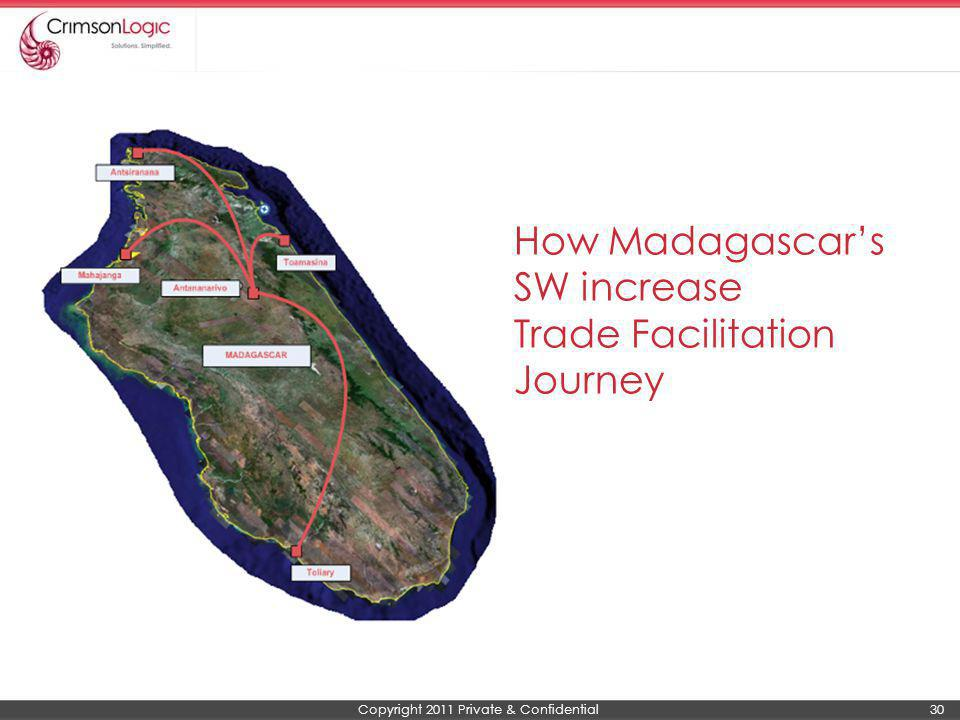 How Madagascar's SW increase Trade Facilitation Journey
