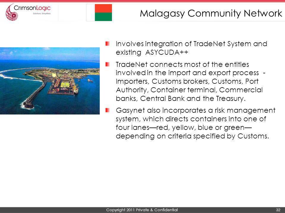 Malagasy Community Network