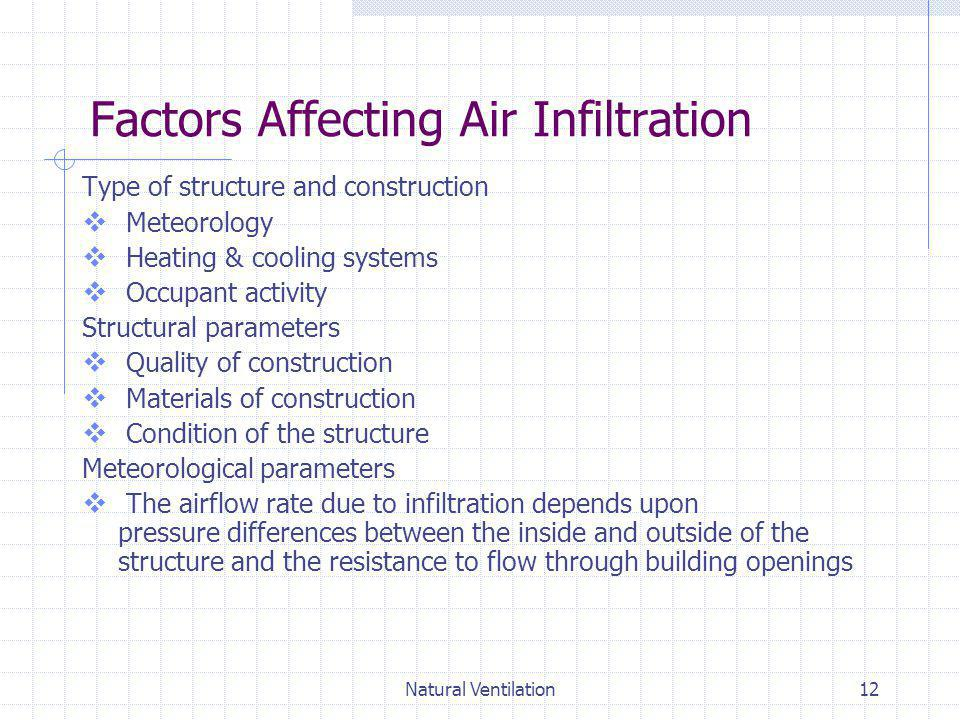 Factors Affecting Air Infiltration
