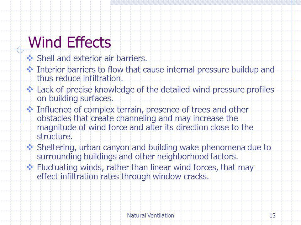 Wind Effects Shell and exterior air barriers.