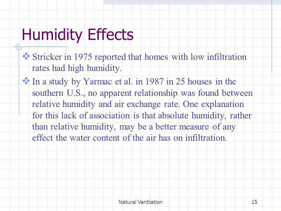 Humidity Effects Stricker in 1975 reported that homes with low infiltration rates had high humidity.