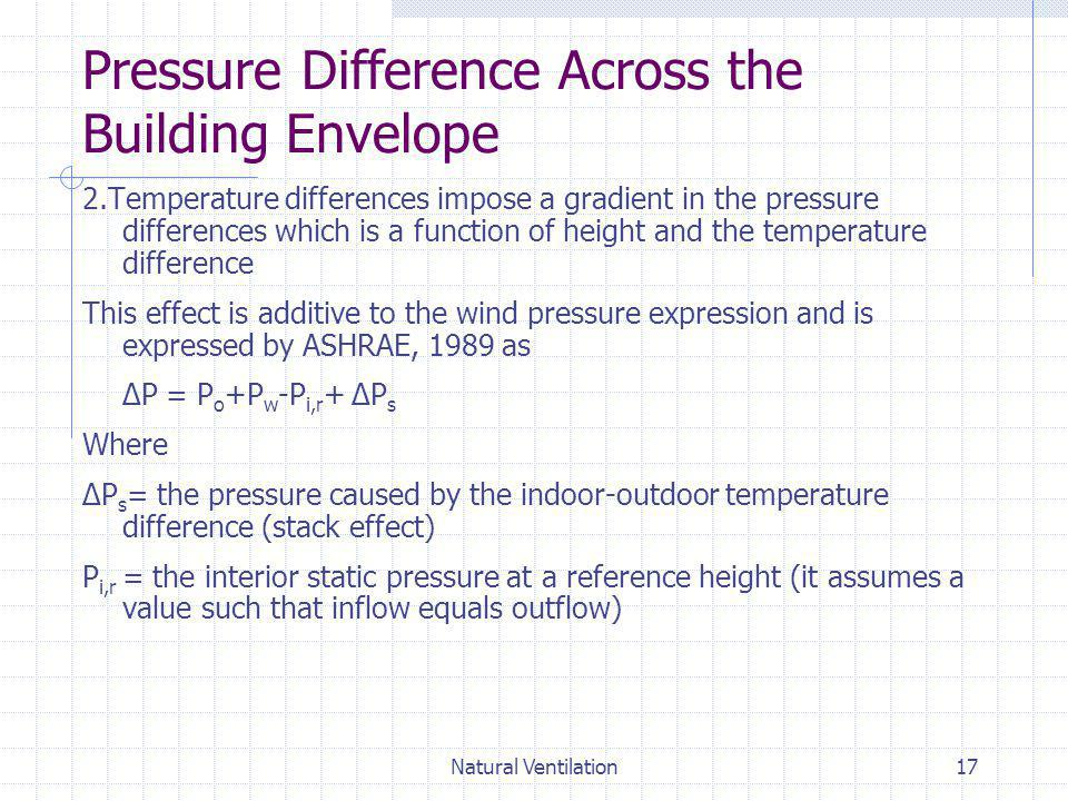 Pressure Difference Across the Building Envelope