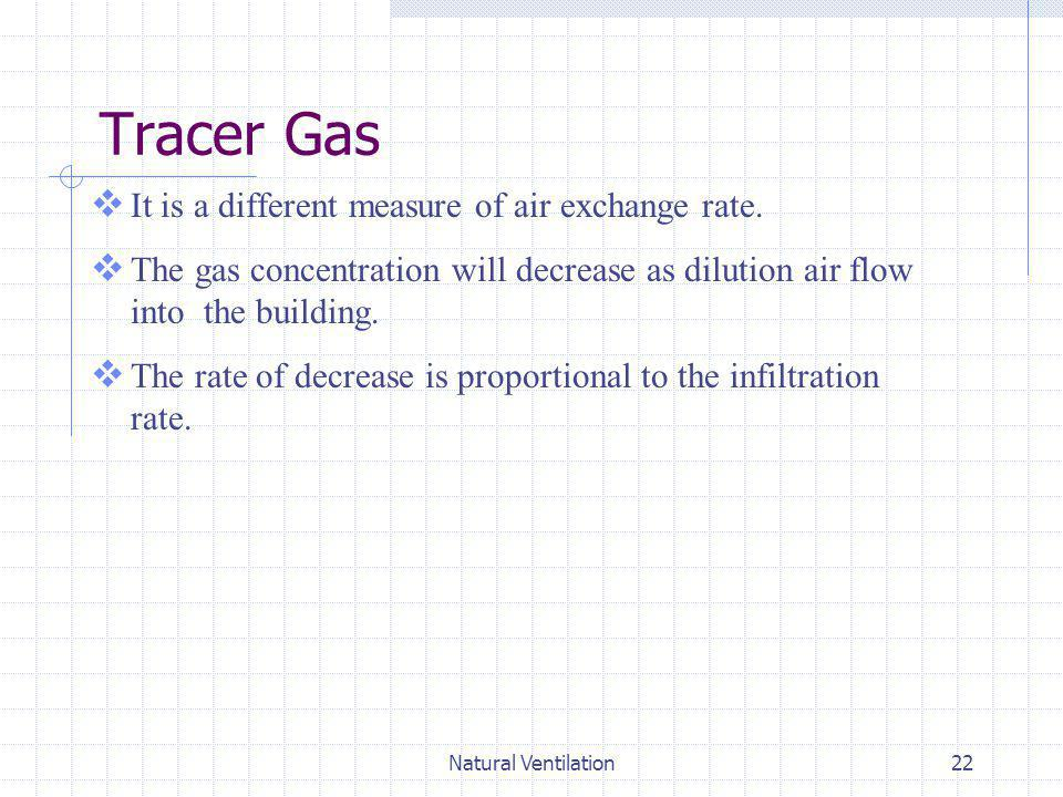 Tracer Gas It is a different measure of air exchange rate.