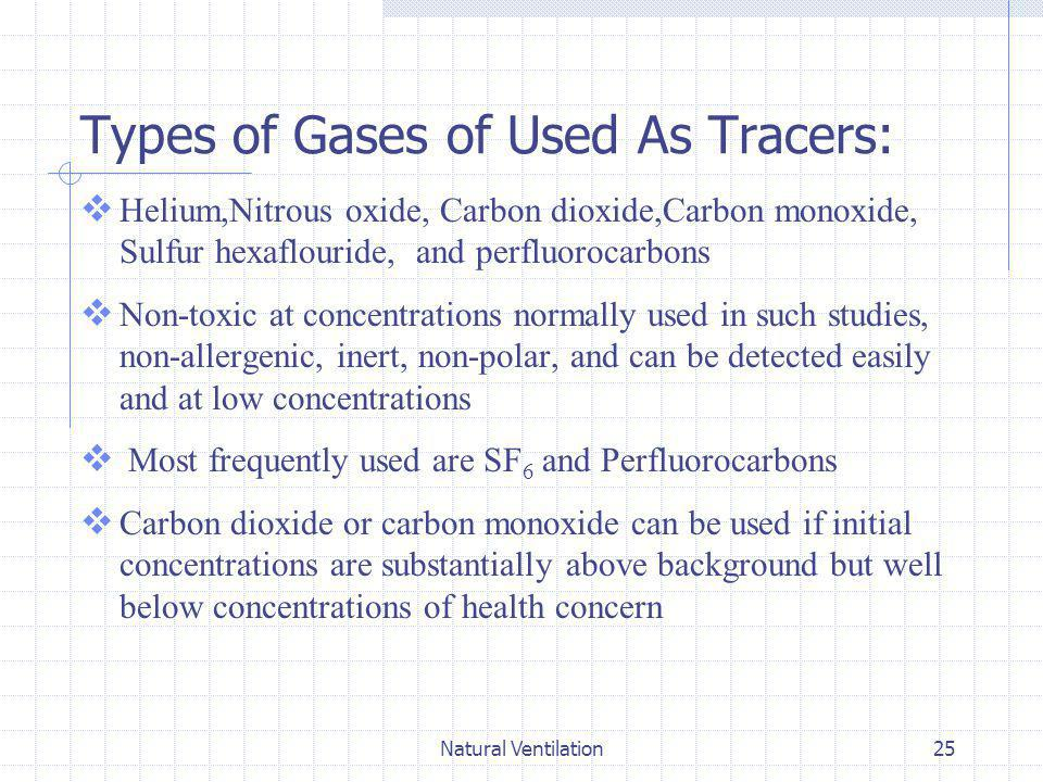 Types of Gases of Used As Tracers: